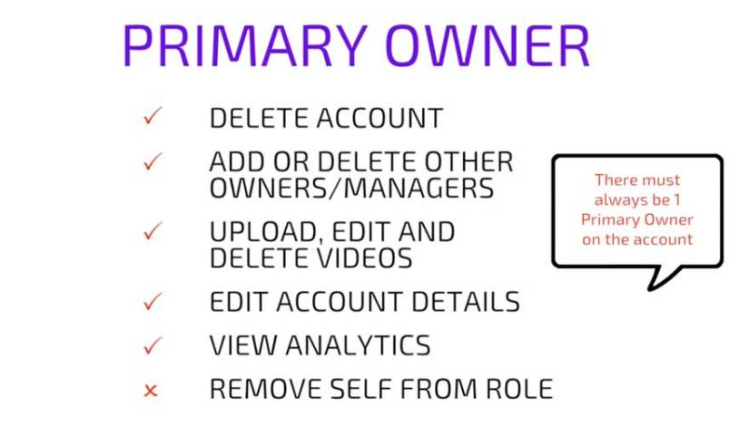 youtube primary owner abilities