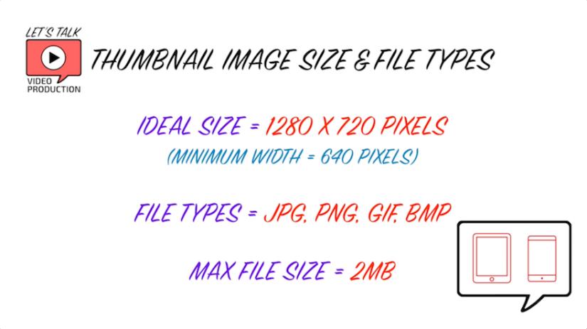 YouTube Thumbnail Size, file types, maximum file size